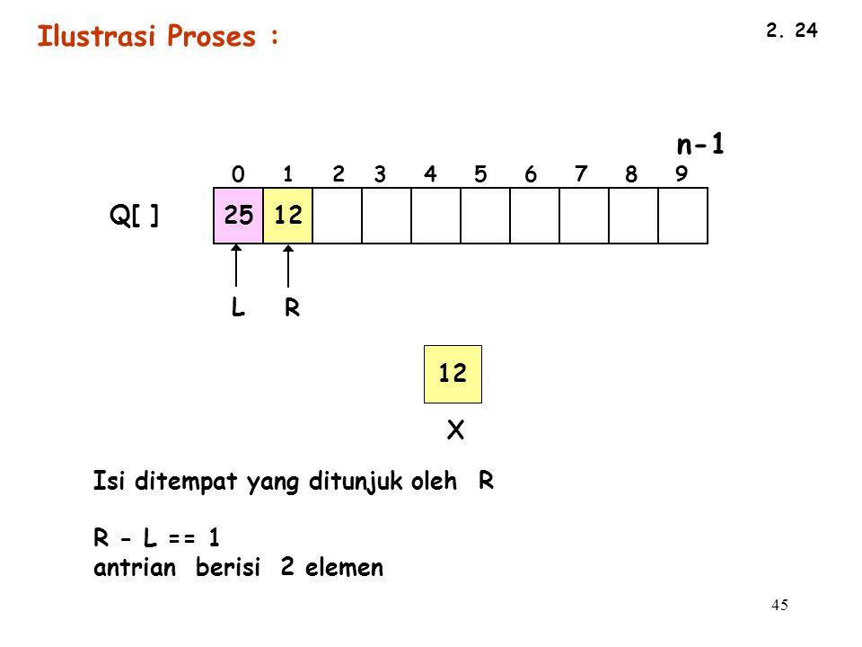 Ilustrasi Proses : 25 12 Q[ ] L R 12 X